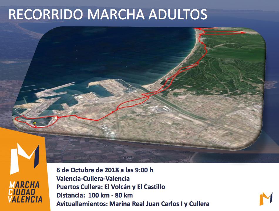 Recorrido Marcha Ciudad de Valencia